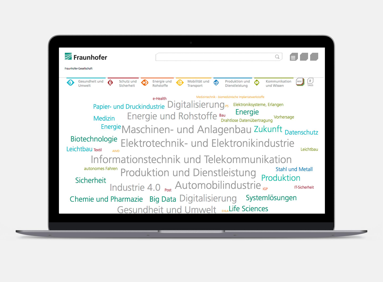 #real.digital – Fraunhofer 2017